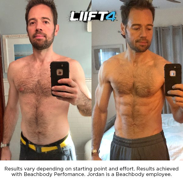 LIIFT4 Workout Results